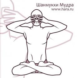 Крия Шанмукхи Мудра